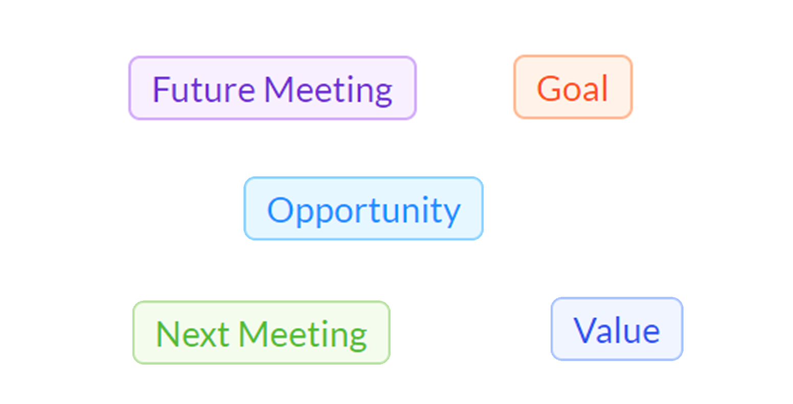 Custom Tags for Meeting Notes in Pulse360
