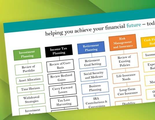 advisor services for financial advisors pulse360